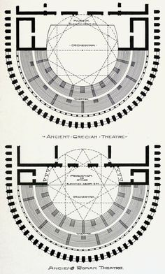 Floor plans of ancient Greek and Roman theatres