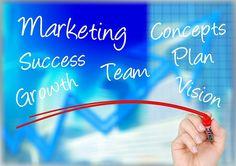 Was ist Network Marketing