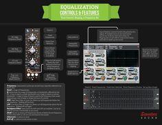 Signature Sound: Equalization  - Controls & Features