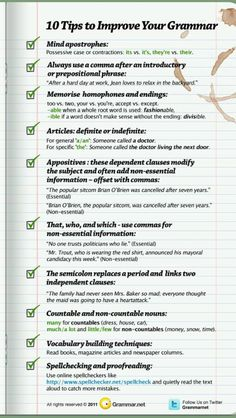 how to be a better writer essay A Grammar Cheat Sheet: 10 Quick Tips for Better Writing Grammar Tips, Grammar And Punctuation, Teaching Grammar, Teaching Writing, Writing Help, Teaching English, Better Writing, Grammar Help, Basic Grammar