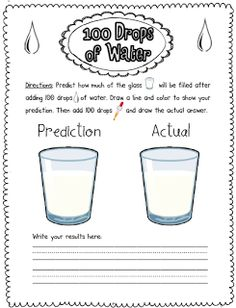 Sarah's First Grade Snippets: 100 drops of water for the 100th day(have each kid add drops)