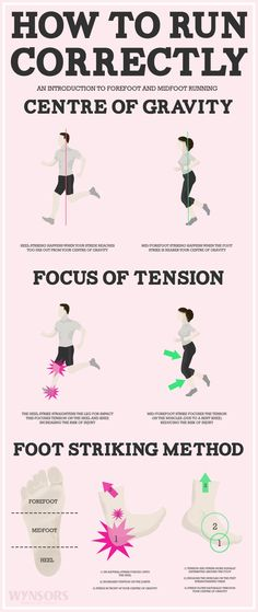 How to Run Correctly Infographic #running #correctform