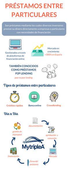 Conoce nuestra #guíaútil sobre #préstamos entre #particulares mediante…