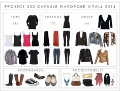Dressing with less // Project 333 Fall Capsule Wardrobe // Less is More // magnolia-bliss.com  #fallwardrobe2014 #project333