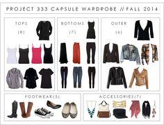 fall 2014 capsule wardrobe // 33 items