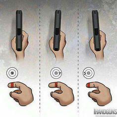 Correct trigger pull