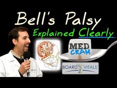 Pin By Miridia Acupuncture Technology On Bell S Palsy