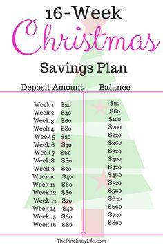 Its not too early to think about Christmas and not too late to start saving. – It's not too early to think about Christmas and not too late to start saving. The Plan, How To Plan, Ways To Save Money, Money Tips, Money Saving Tips, Saving Ideas, Money Budget, Money Hacks, Savings Challenge