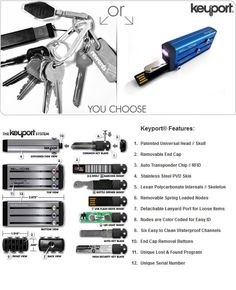 KEYPORT® IS THE ULTIMATE KEYCHAIN ALTERNATIVE  A2Z Houston Locksmith is the only authorized dealer for the Keyport Slide in Houston and the surrounding area.   Infusing utility with style, Keyport® replaces the conventional keychain & the various items attached thereto by consolidating the user's most important personal everyday carry items into a single, streamlined device that allows the user access to any item with just the flick of a thumb.
