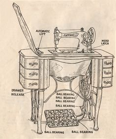 ~Antique Sewing Machine Graphic~ (From the FREE Company)  Last Summer I stumbled upon a fairly good Garage Sale and bought the Sewing Machin...