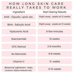 New skin care photography skincare anti aging Ideas Skin Tips, Skin Care Tips, Beauty Care, Beauty Skin, Diy Beauty, Beauty Ideas, Beauty Hacks, Beauty Guide, Beauty Makeup