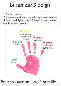 test des 5 doigts Daily 5 Reading, Grade 1 Reading, Guided Reading, Daily Five, French Resources, French Immersion, French Class, Interactive Activities, Teaching French