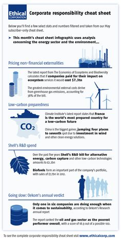 Infographic: Corporate responsibility cheat sheet infographic | Ethical Corporation