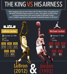 MJ is still the true King