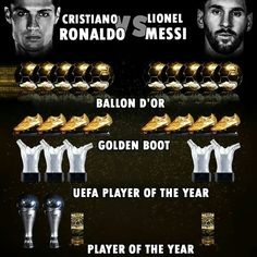 cristianoronaldo has more trophies, does that mean he is better? Messi Vs Ronaldo, Cristiano Ronaldo 7, Lionel Messi, Messi Soccer, Ronaldo Real Madrid, Football Memes, Football Stuff, Good Soccer Players, National Football Teams