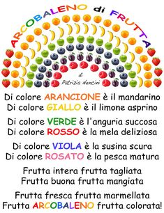 W the Fruit Instant Pot Baby Food, Leo Lionni, Italian Language, Early Literacy, School Counseling, Creative Kids, Nursery Rhymes, Preschool Activities, Baby Food Recipes