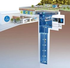 Y-40 Is The World's Deepest Pool • by David Ponce on 09/22/14 • via ohgizmo.com • Located in (4) ☆☆☆☆ Hotel Terme Millepini, Montegrotto Terme, Italy; world's deepest pool Y-40, The Deep Joy; name refers to vertical Y-axis & -40 meters depth/131 ft; about 5 m deeper than previous world's deepest pool, Nemo 33, Belgium; 4,300 cm/151,853 cu ft; spa water maintained 32-34c/about 90F; four caves for technical underwater training & a viewing tunnel. May be 100 dives/2,000€, about $25/dive.
