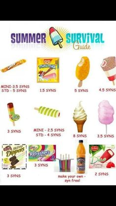 Slimming world icecreams