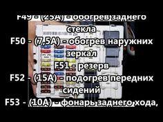 ФОРД ФОКУС 1, НАЗНАЧЕНИЕ РЕЛЕ И ПРЕДОХРАНИТЕЛЕЙ