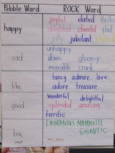 What a great way to encourage more interesting words in kindergarten writing!