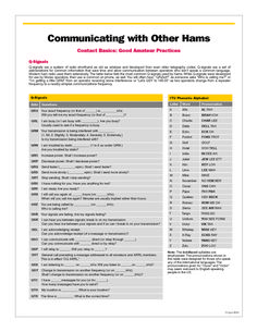 Ham Radio Q Codes & Phonetic Alphabet