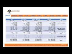 البورصة المصرية | شركة عربية اون لاين | التحليل الفني | 13-10-2016 | بور...