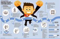 Por qué fidelizar y motivar a los trabajadores #infografia #infographic #rrhh