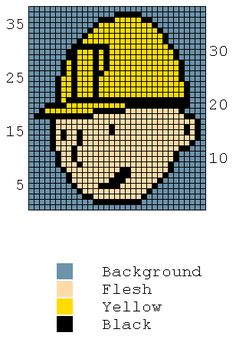 Free Knitting Charts: Bob the Builder and His Friends