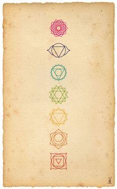 solar plexus chakra tattoo - Google Search