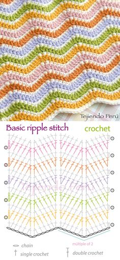 Crochet: basic ripple stitch diagram (pattern or chart)! ☂ᙓᖇᗴᔕᗩ ᖇᙓᔕ☂ᙓᘐᘎᓮ http://www.pinterest.com/teretegui