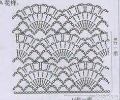 crochet lace dress with fance stitch, crochet pattern Crochet Edging Patterns, Crochet Vest Pattern, Crochet Collar, Crochet Diagram, Crochet Chart, Stitch Patterns, Knitting Patterns, Crochet Designs, Motif Bikini Crochet