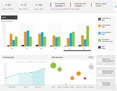 """Check out new work on my @Behance portfolio: """"Business Dashboard"""" http://on.be.net/1MGflQ3"""