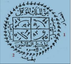 Gideni Geri Getirmek İstersen Bu Tılsımı Yaz !! Islamic Teachings, Islamic Dua, Black Magic Book, Tarot Learning, Free Pdf Books, Knowledge, Allah, How To Plan, Reading
