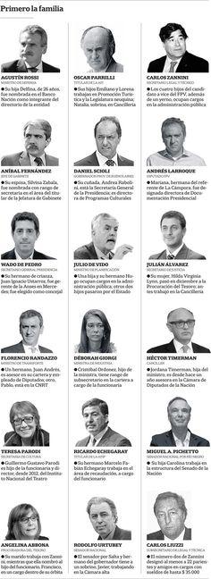 Los parientes al poder: familiares con cargos en la administración pública - 17.08.2015 - lanacion.com