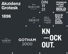 The 10 best typefaces of all time selected by Domenic Lippa from Pentagram as featured by the guardian