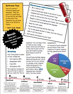 Class syllabus examples including a neat idea for bathroom procedures High School Syllabus, Class Syllabus, High School Classroom, English Classroom, Classroom Language, Science Classroom, Classroom Ideas, Classroom Organization, Classroom Management