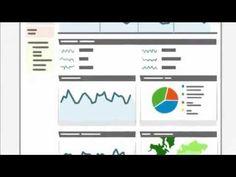 Google Analytics  O Quê, o Porquê e o Como.