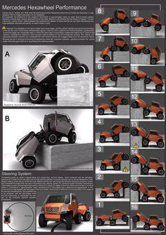 Mercedes-Benz Hexawheel Concept - Car Body Design