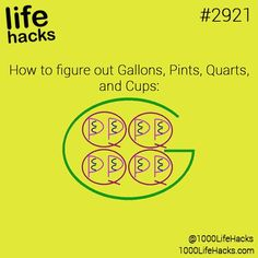 1000 life hacks is here to help you with the simple problems in life. Posting Life hacks daily to help you get through life slightly easier than the rest! Simple Life Hacks, Useful Life Hacks, The More You Know, Good To Know, Martha Stewart, Future Life, 1000 Lifehacks, School Hacks, Kitchen Hacks