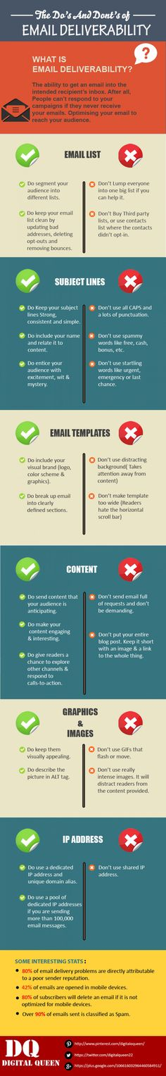 From DQ Digital Queen - The Do's and Don'ts of Email Deliverability Infographic. How to optimize your email to reach your audience.