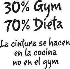 Realidad de la Mujer Fitness!!