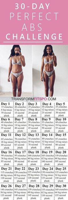 and share if this workout gave you perfect abs! Click the pin for the full workout. Fitness Workouts, Fitness Motivation, Sport Fitness, Ab Workouts, Body Fitness, Fitness Diet, Fitness Goals, Health Fitness, Workout Tips