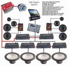 Sound System Wiring Diagram In Addition To Car Audio System Wiring - - jpeg Acessórios Jeep Wrangler, Car Audio Capacitor, Hertz Audio, Custom Car Audio, Car Audio Installation, Subwoofer Box Design, Jl Audio, Car Audio Systems, Car Sounds