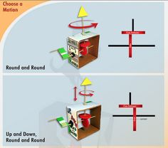 Examples of different Automata movement: