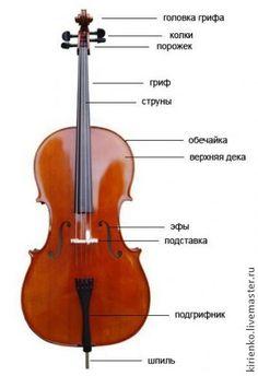 Изготовление музыкальных инструментов из ЛаДолла. Обсуждение на LiveInternet - Российский Сервис Онлайн-Дневников