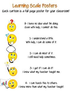 marzano learning scales - Google Search