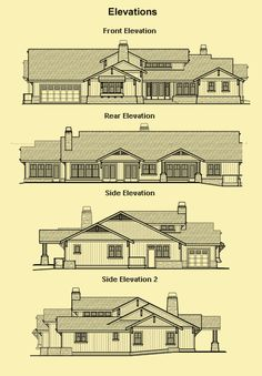 Ranch Style Home Plans, One Story Plans & Craftsman Style House Plans