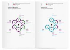 Designspiration — Superscript² / Rapport d'activité du CNAP