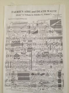 Sheet music from hell...Is it even possible to play this?