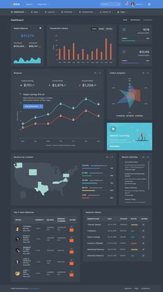 Xeria - Responsive Admin & Dashboard HTML Template. Download Dashboard Tools, Web Dashboard, Analytics Dashboard, Dashboard Template, Dashboard Design, Ui Ux Design, Interface Design, Data Visualisation, Information Design